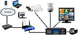 Подключение видеонаблюдения к интернету, фото 2