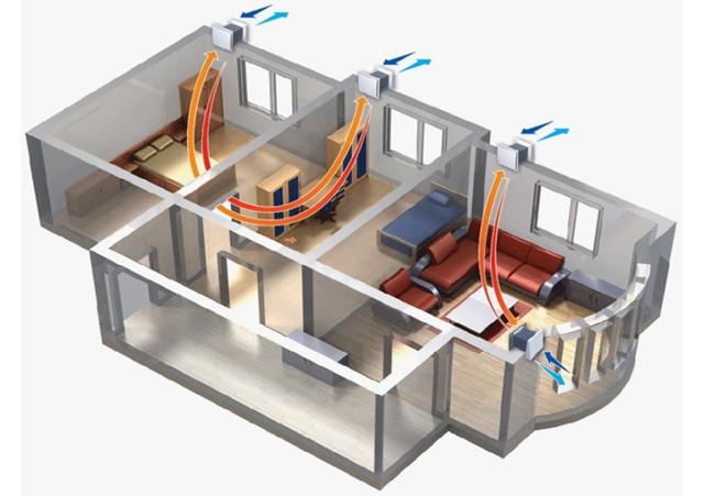 Проект вентиляции коттеджей, квартир