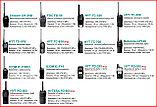 Радиостанции FDC FD-55 носимые, фото 4