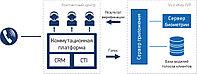 Система биометрии VoiceKey.AGENT