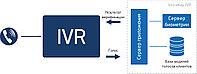 Система биометрии VoiceKey.IVR