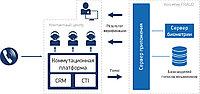 Система биометрии VoiceKey.FRAUD