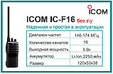 Рации ICOM IC-F16 носимые, фото 4