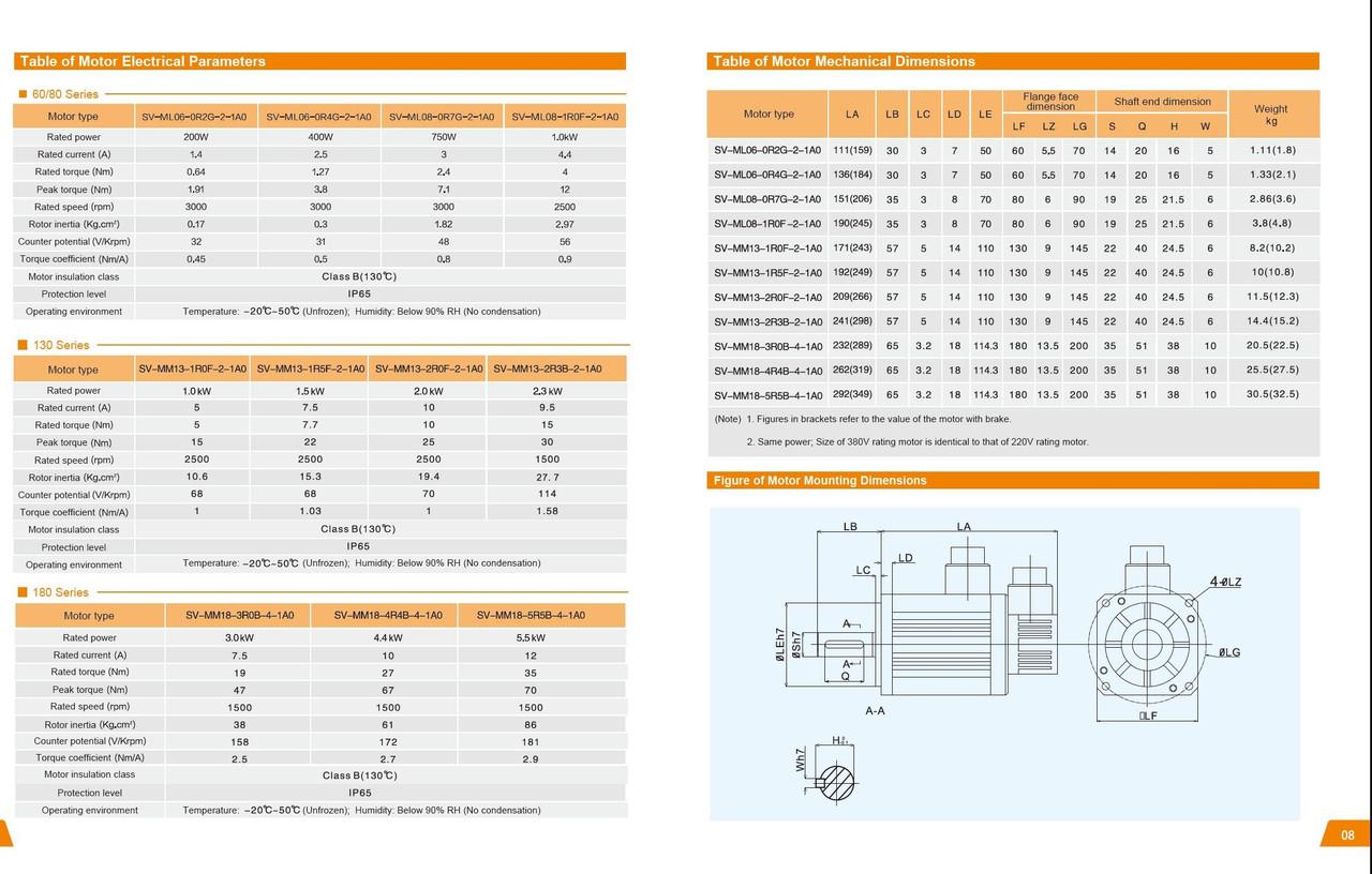 Серводвигатель SV-DB100-0R4-2-1R+SV-ML06-0R4G-2-1A0