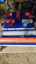 Приглашаем к сотрудничеству по продаже труб и фитингов, производства ПК Контур РФ