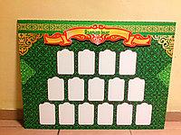 Список гостей в алматы