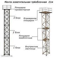Прожекторные мачты стальные - ПМС 21 серия 3.501.2-123