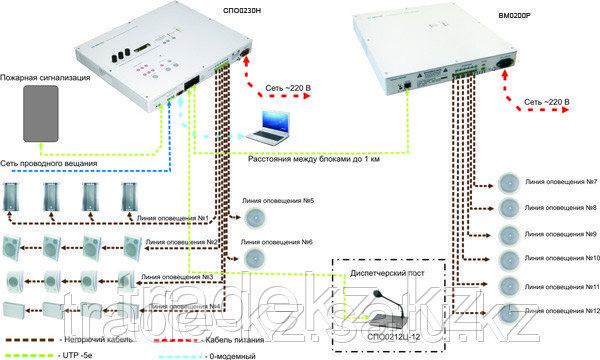 Системы оповещения, фото 2