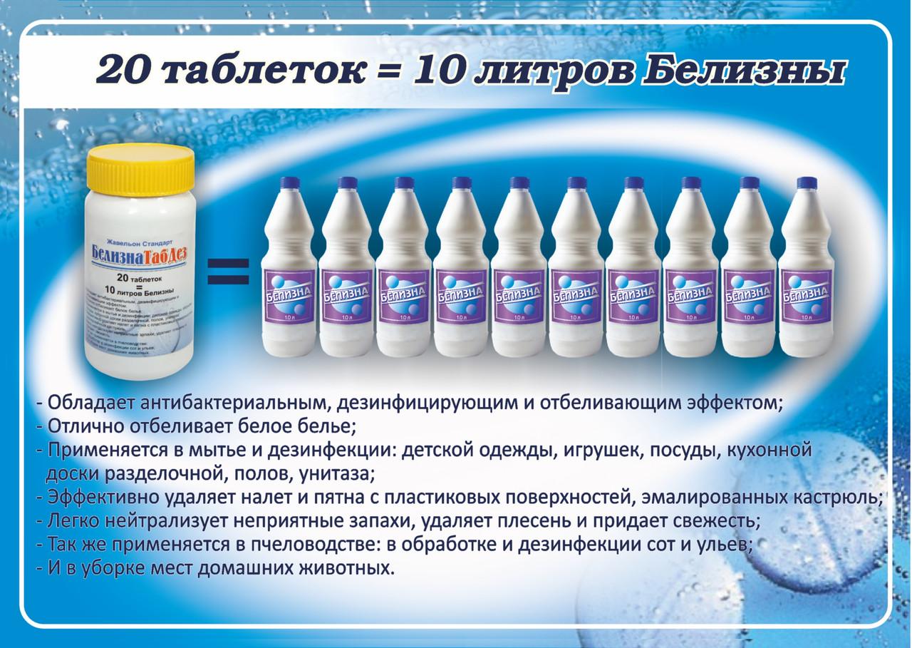 Таблетированная белизна «БелизнаТабДез» 20 таб.