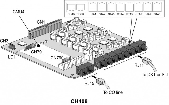 IP АТС eMG80 - плата расширения CS408
