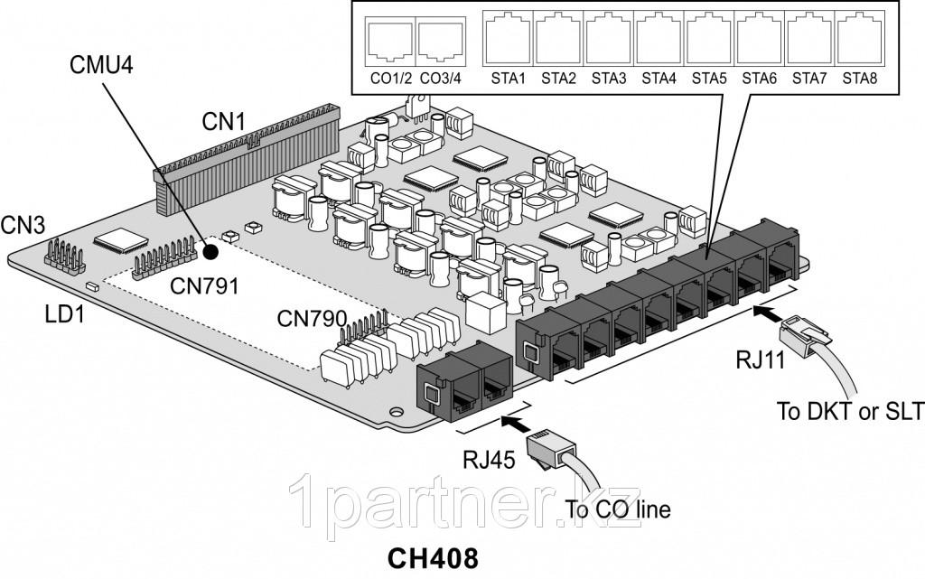 CH408 плата расширения к IP АТС eMG80