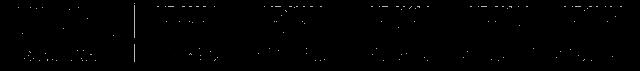 Таблица токопотребления IP-телефонами