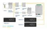 Парма РВ 9.01 - система приема и передачи сигналов точного времени GPS