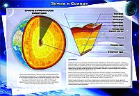 Плакаты по географии Земля и Солнце, фото 1