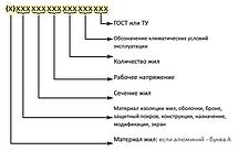 Расшифровка марок кабеля