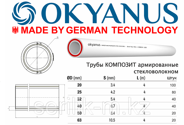 Трубы-ВОДОПРОВОД-32*4 м PPR-C-OKYANUS, фото 2
