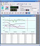 ADLM-W Aktakom Data Logger Monitor - программное обеспечение