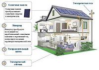 Мини-электростанция на солнечных батареях, фото 1