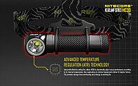 Фонарь налобный светодиодный NITECORE HC30 (без элементов питания)