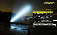 Фонарь тактический светодиодный NITECORE P12GT (без элементов питания)