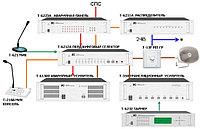 Трансляционные усилители ITC Audio