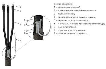 Муфта 3 КВ(Н)Тп-1  (70-120) с наконечниками