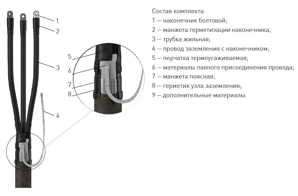 Муфта 3 КВ(Н)Тп-1 (150-240) с наконечниками