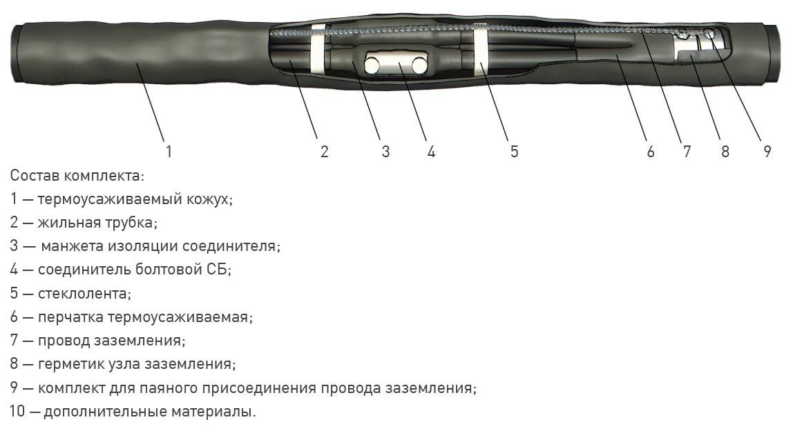 Муфта 3 СТП-1  (70-120) с соединителями