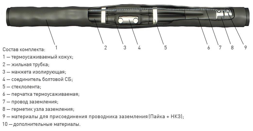 Муфта 4 СТП-1  (70-120) с соединителями (полиэтилен/бумага)
