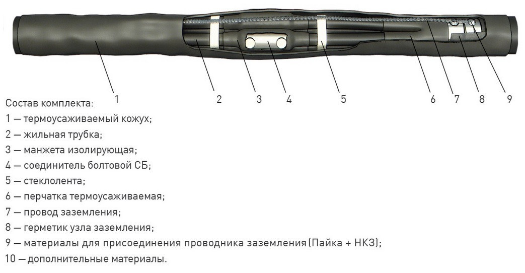 Муфта 4 СТП-1 (150-240) с соединителями (полиэтилен/бумага)
