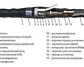 Муфта 3 СТП 10  (70-120) с соединителями