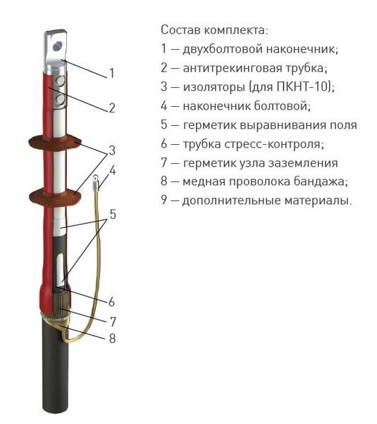 Муфта 1 ПКВТ-10 (70-120) без наконечников (компл. на 1 фазу L-300)