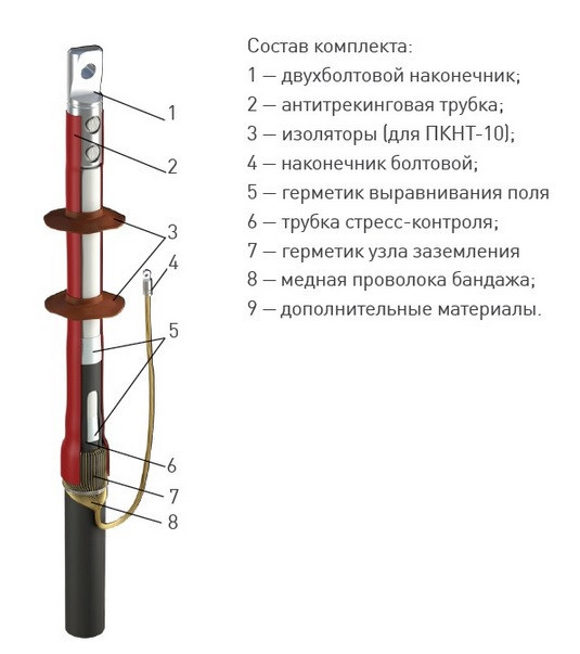 Муфта 1 ПКВТ-10 (630) с наконечниками (комплект на 3 фазы)