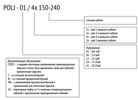 Муфта POLJ-01/5x300-Т, фото 2