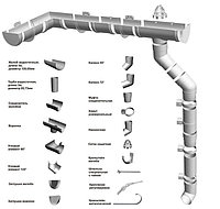 Водосточная система Docke Standart