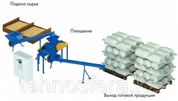 Цех производства плющеного комбикорма (ЛП)
