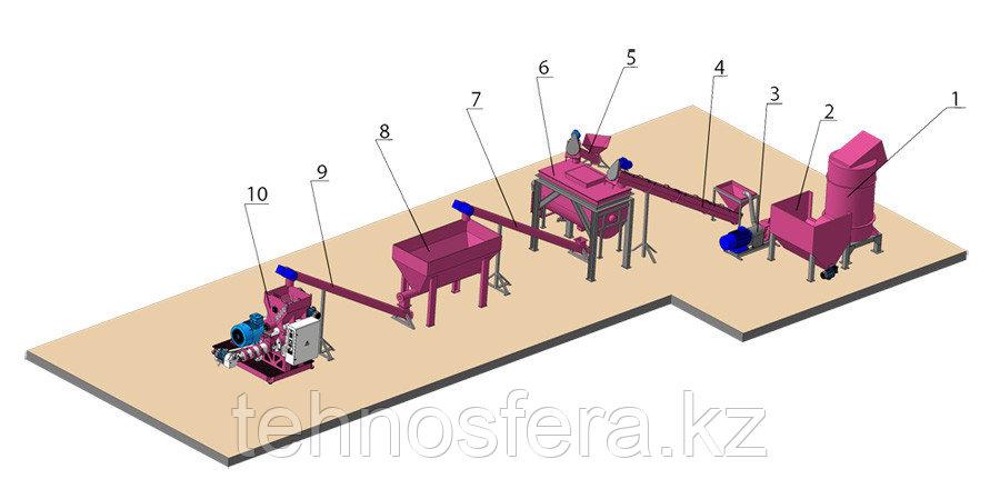 Линия экструдирования отходов мясопереработки производительностью 0,5 т/ч