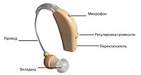 Слуховой аппарат (аккумуляторная батарея)
