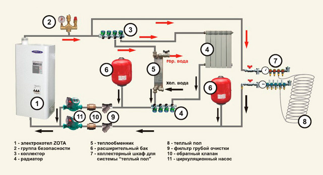 электрокотел зота схема отопления, электрокотлы зота.