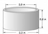 Жб кольцо КС 20,9