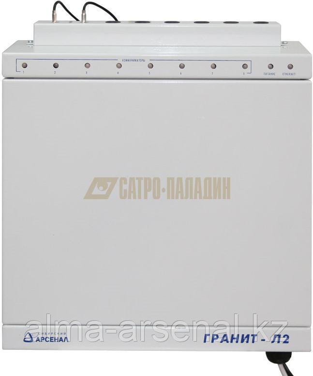 Гранит-Л2 Ethernet вар.08