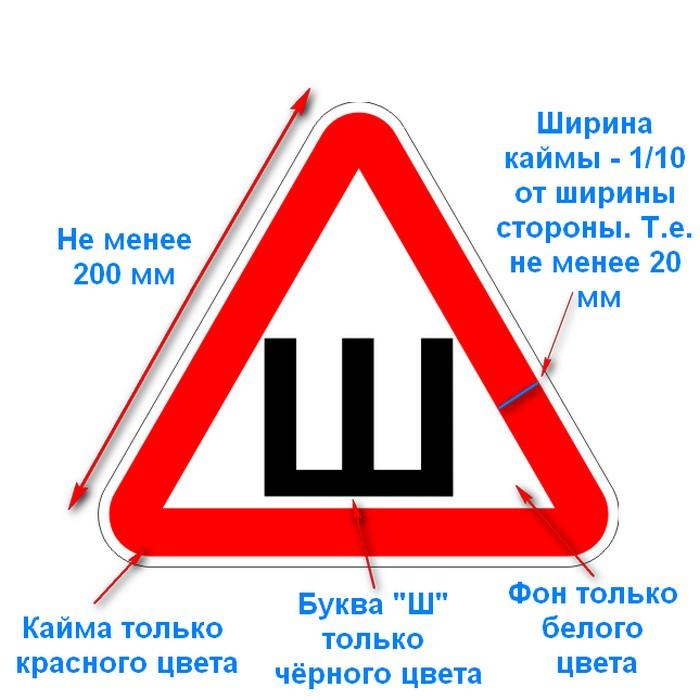 Стандартный знак