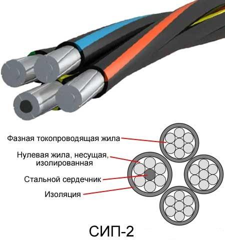 Провод СИП-2 2х16+1х25 -0,6/1
