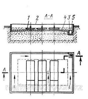 Плиты для фундаментов под трансформаторы