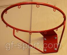 Баскетбольные кольца