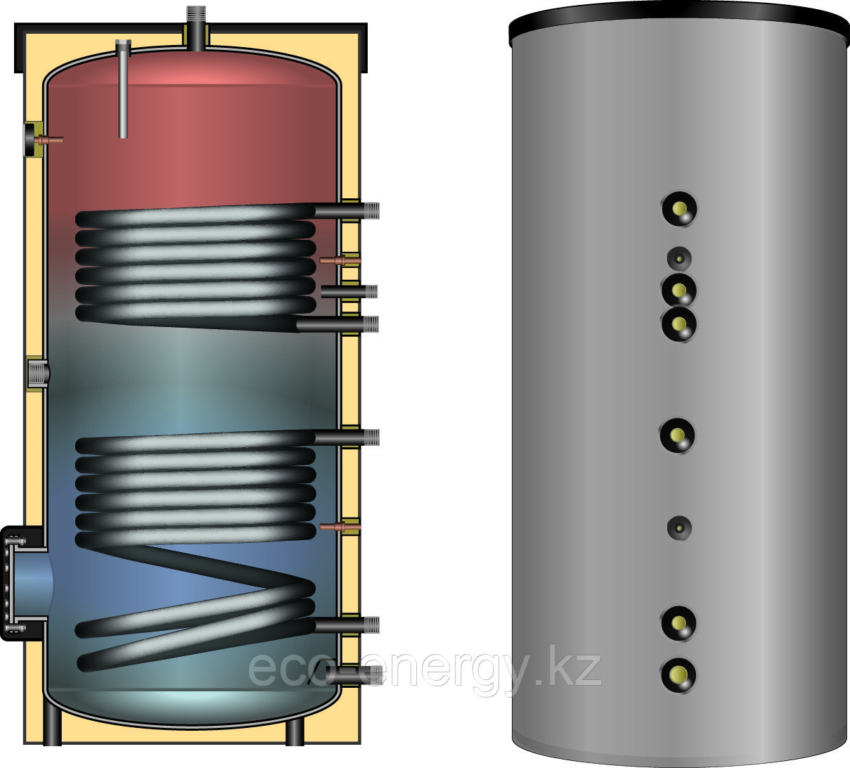 Водонагреватель (бивалентный) ESS-PU 500 л