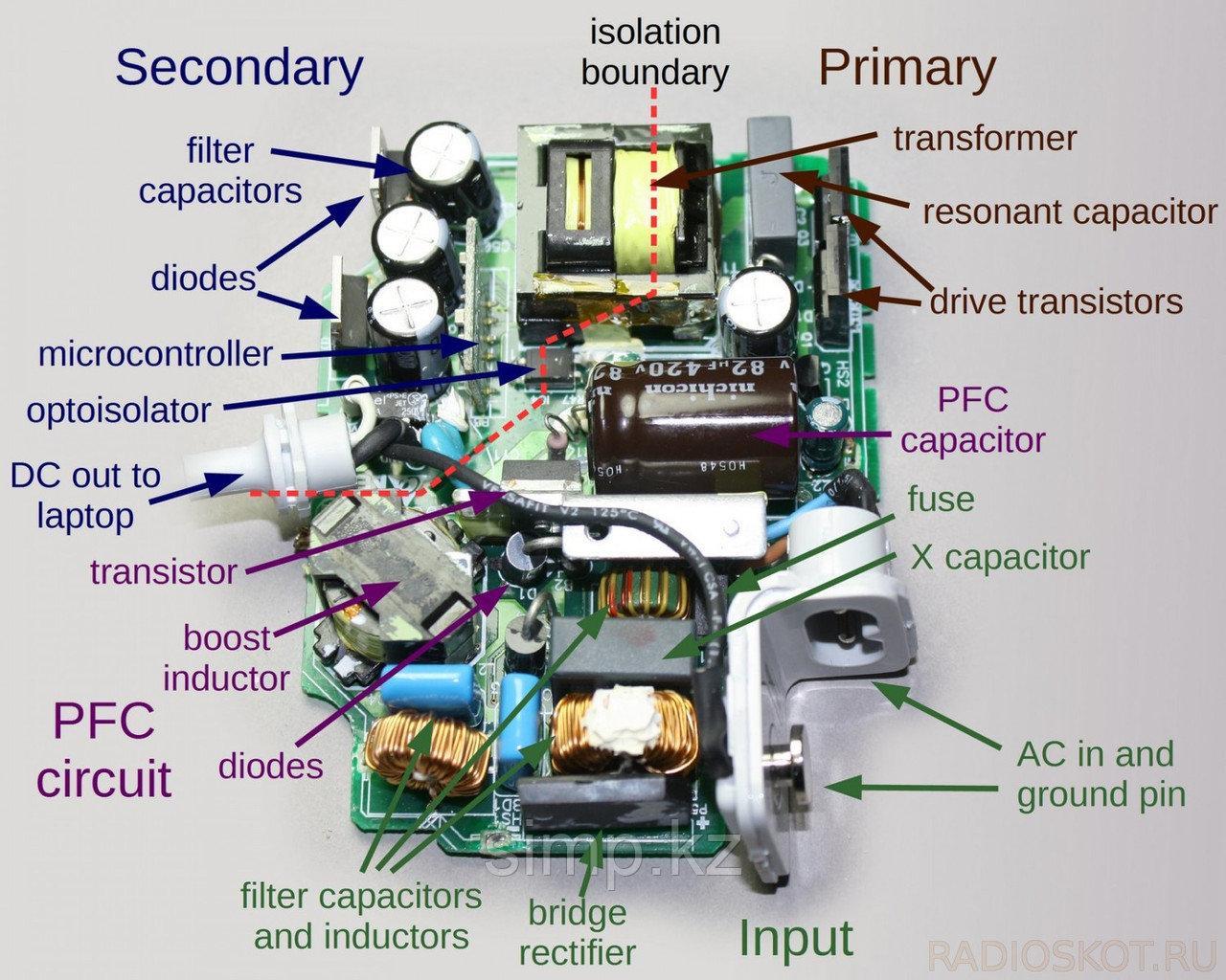 Ремонт адаптеров питания и зарядных устройств Apple