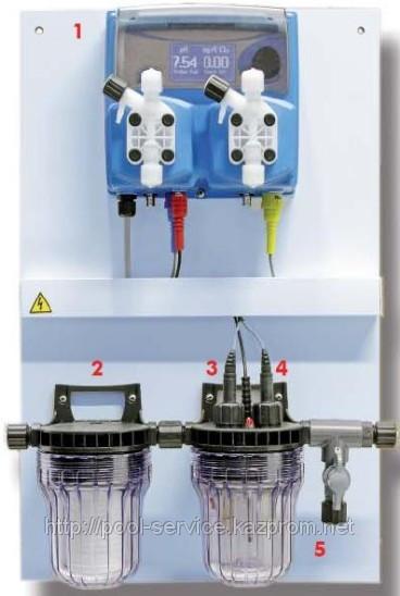 Оборудование для обеззараживания воды