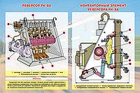 """Плакаты """"Электровозы и механизмы"""", фото 1"""