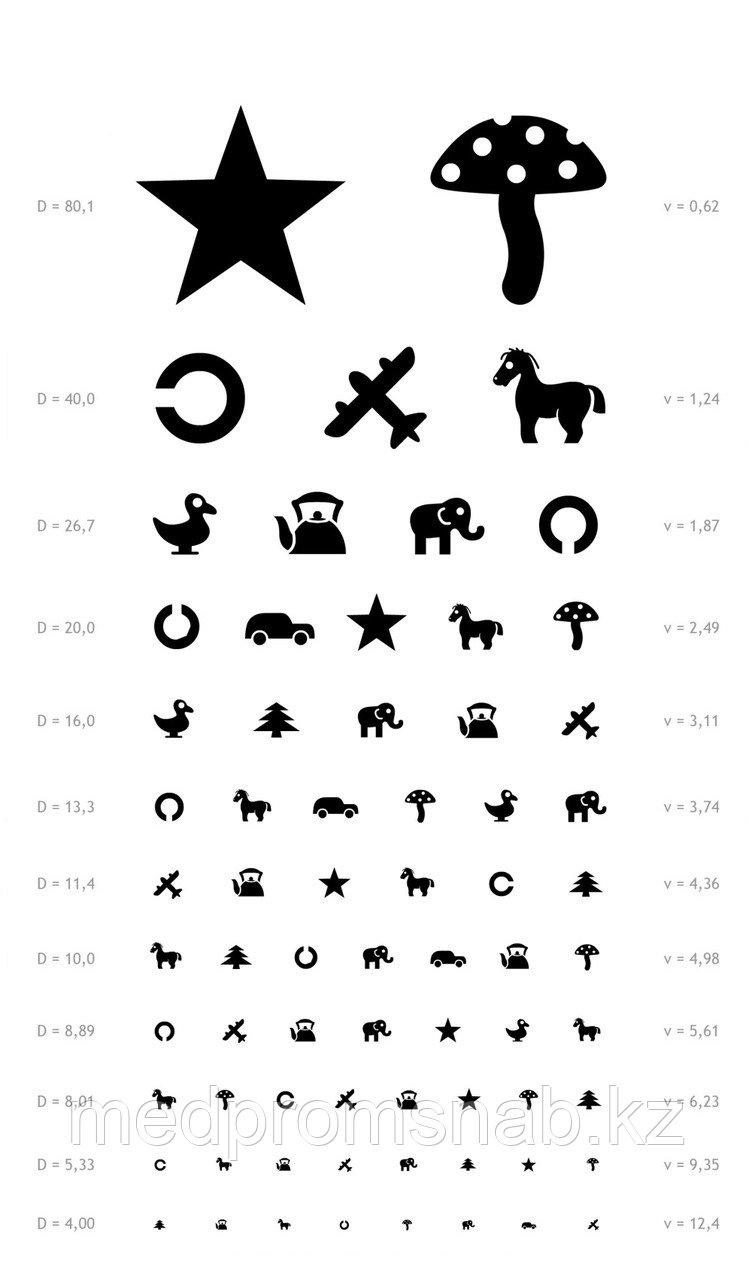 Таблица Орловой (детские)